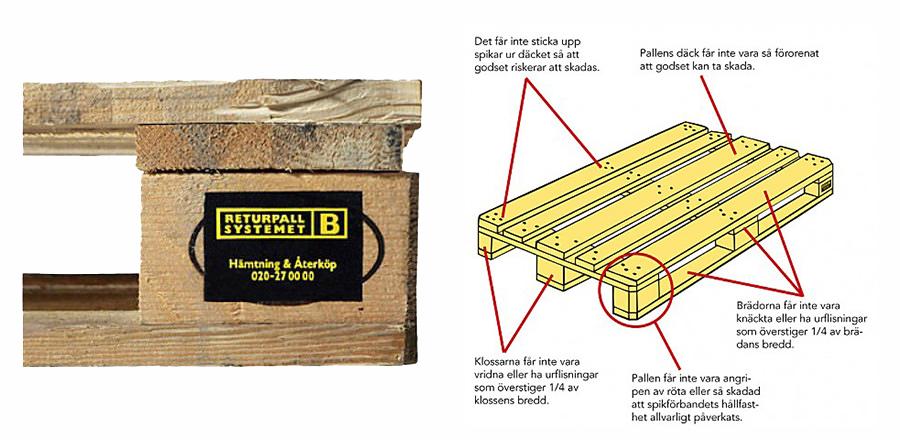pallstampel_ny_instruktion